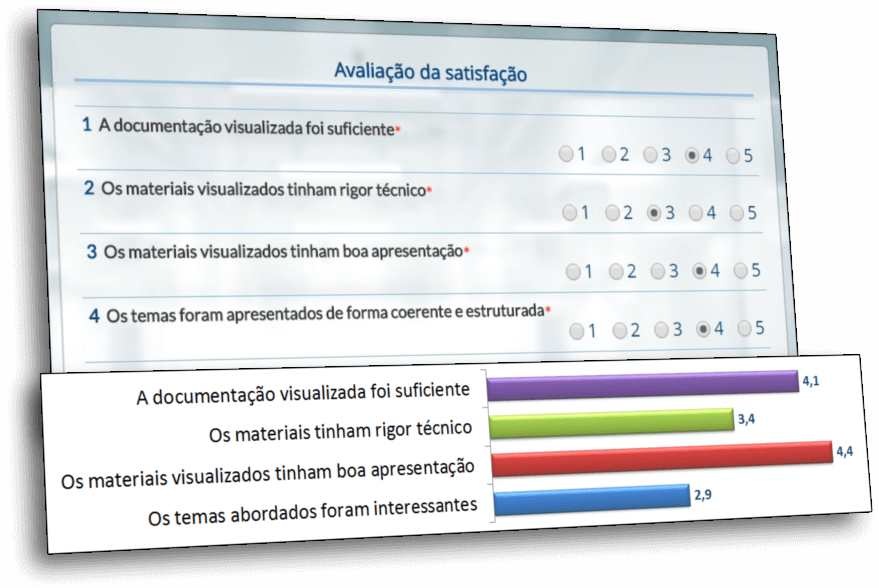 Plataforma e-Learning - Feedback