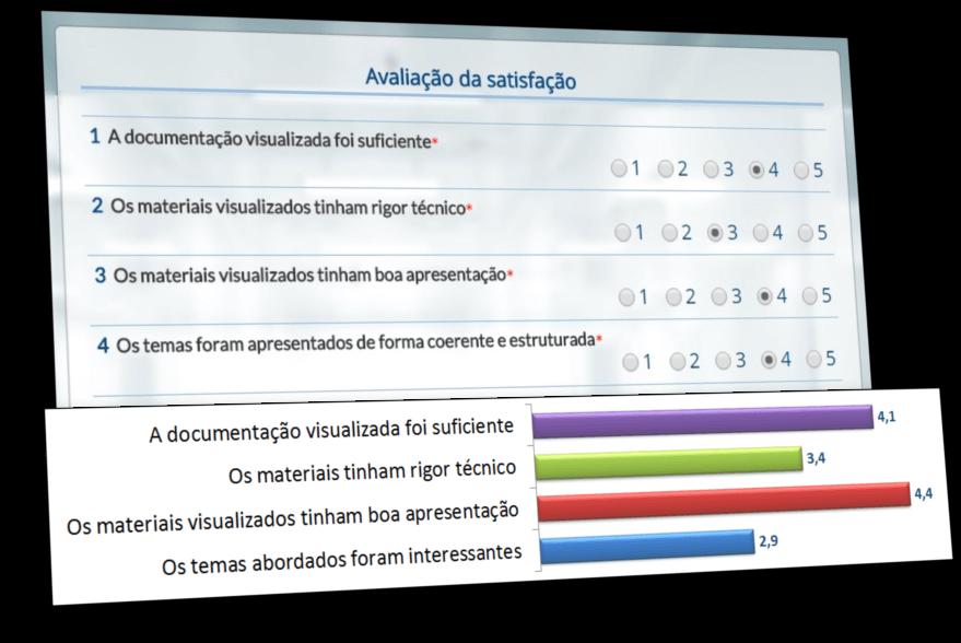 Plataforma e-Learning - Feedback
