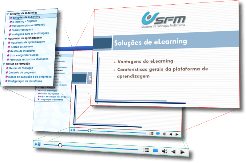 E-learning authoring - Conversao powerpoint
